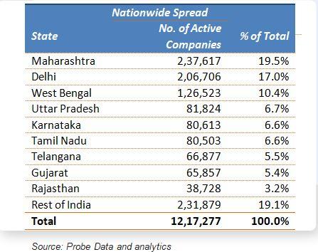 Nationwide Spread